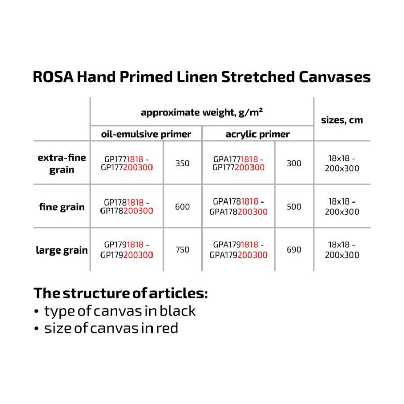 Stretched Canvas, large grain, acrylic prime, linen ROSA