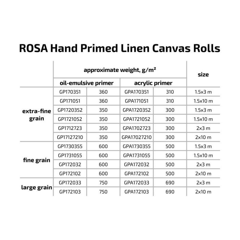 Холст льняной в рулоне, ручной грунтовки ROSA