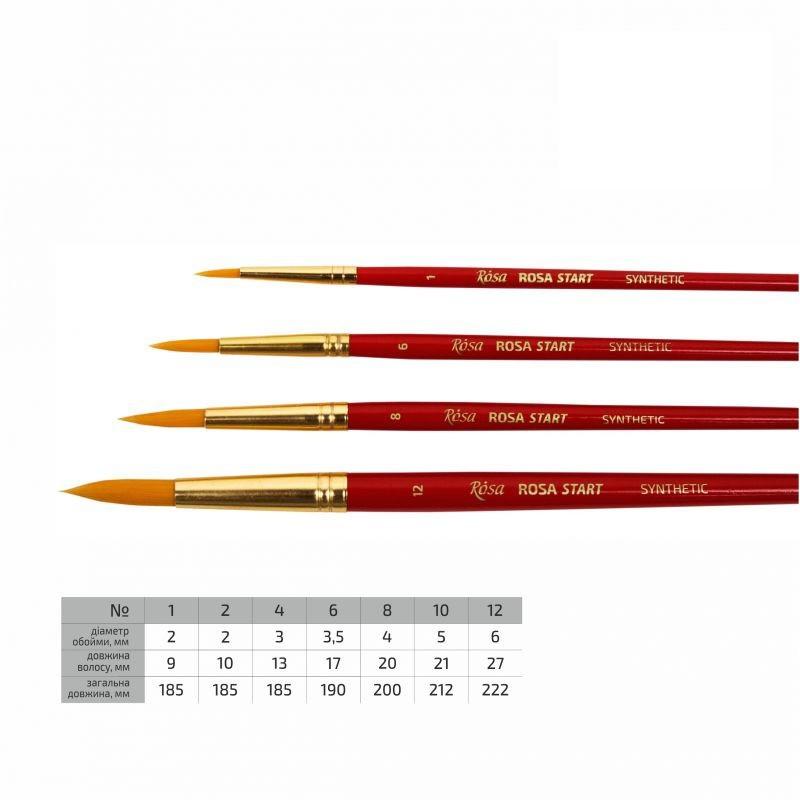 Synthetic Round Brush, № 1, Short Handle, ROSA START